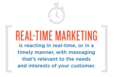 real-time-marketing-400